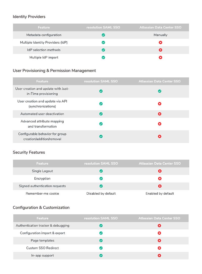 saml sso comparison matrix resolution vs data center