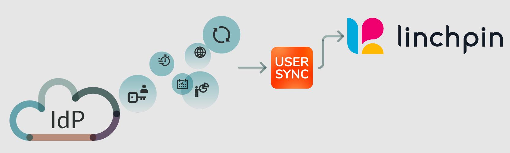 idp - usersync - linchpin