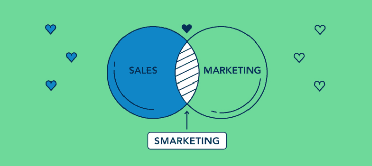 Smarketing, the collaboration between marketing and sales teams, has long been the main HubSpot mantra.