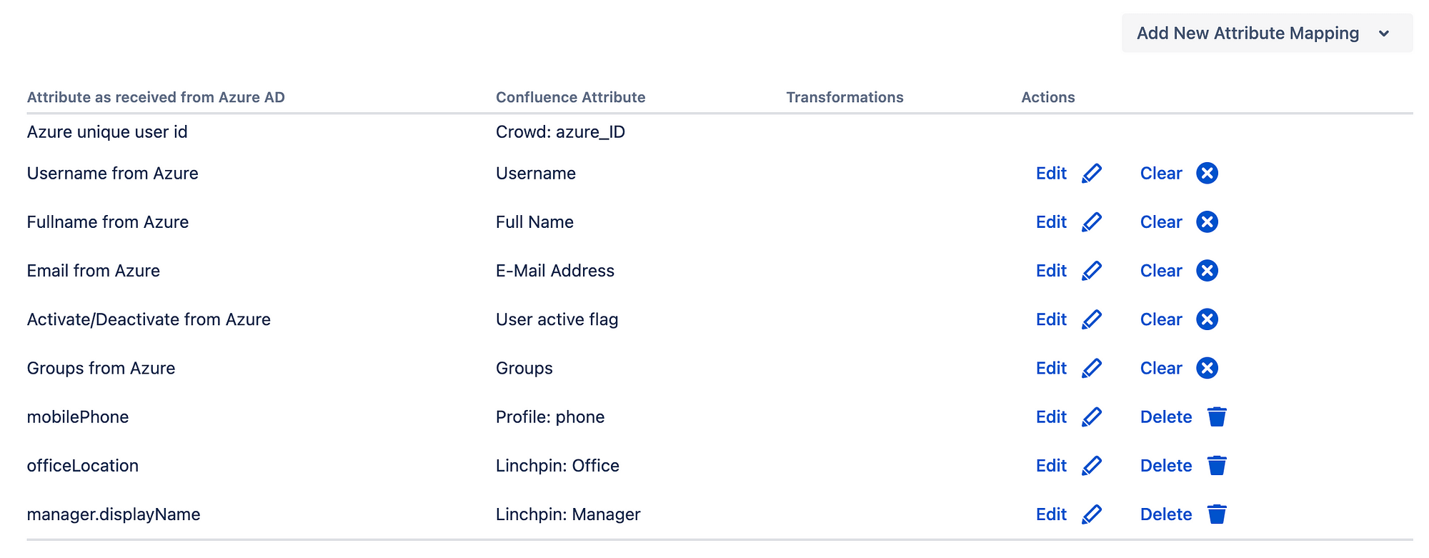 attribute mapping table in User Sync