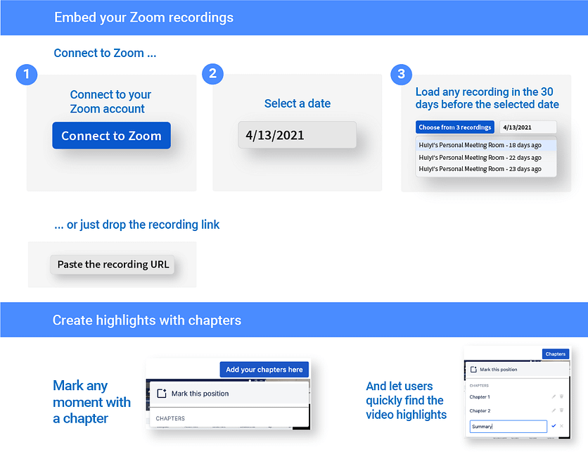 Onboarding diagram for the Zoom Confluence integration