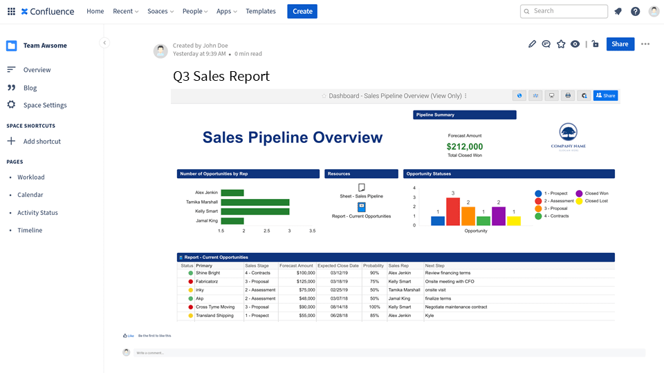 a sales dashboard embedded in Confluence