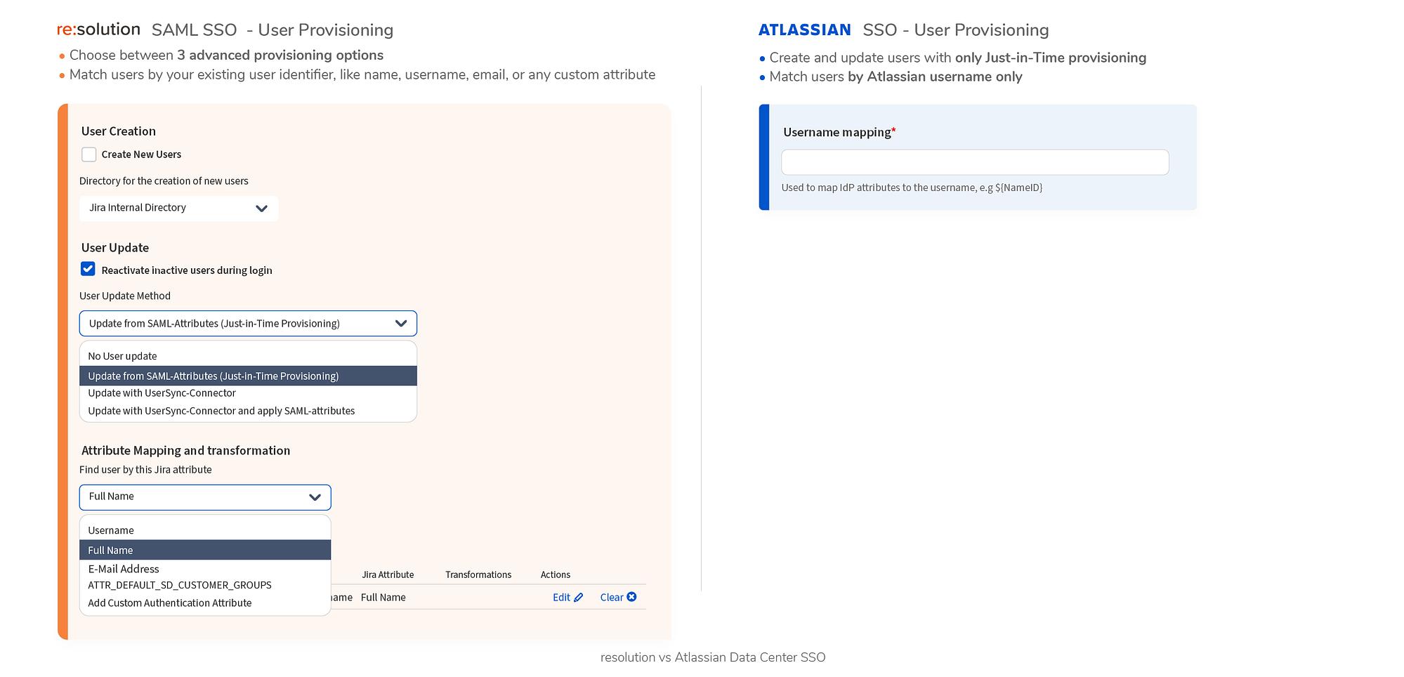 saml user provisioning