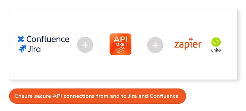 unito zapier API tokens