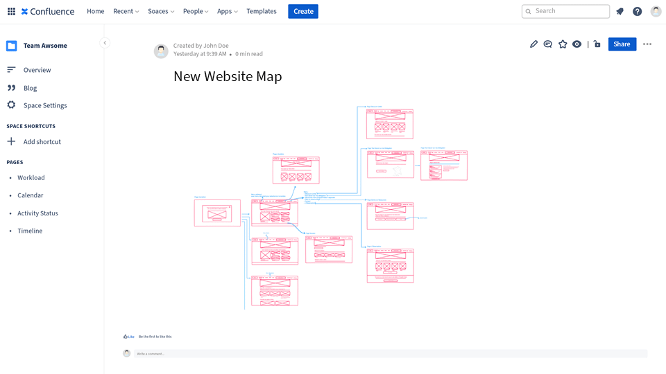 An InVision website map embedded in Confluence