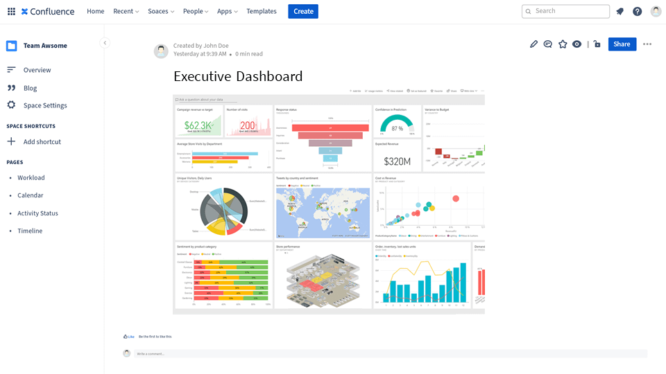 Power BI executive dashboard embedded in Confluence Cloud
