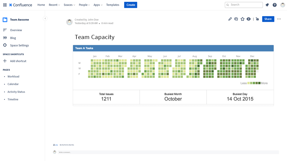 Team Capacity Overview embedded in Confluence